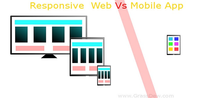 5 Keys to Choose Mobile Compatible Responsive Web Vs Mobile App