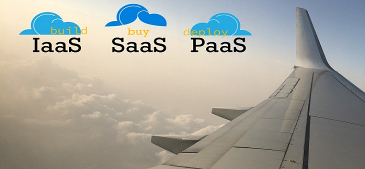 CLOUD SERVICES FOR YOUR BUSINESS – BUT WHAT IS DIFFERENCE BETWEEN SAAS, PAAS, IAAS?